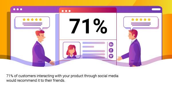 social media statisctics
