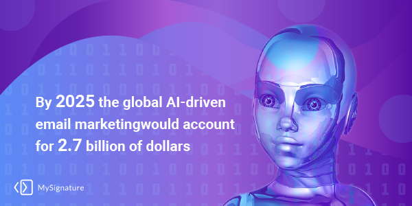 AI-driven email marketing
