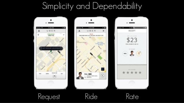 uber brand simplicity