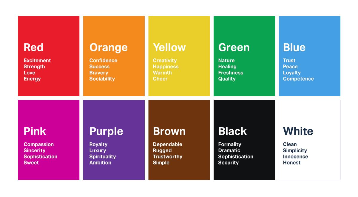 colors in branding